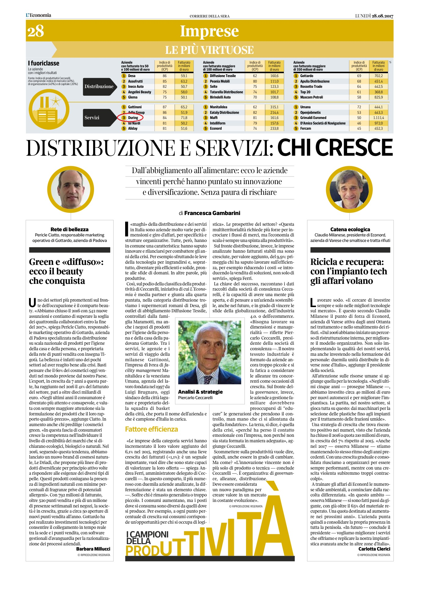 giornale28